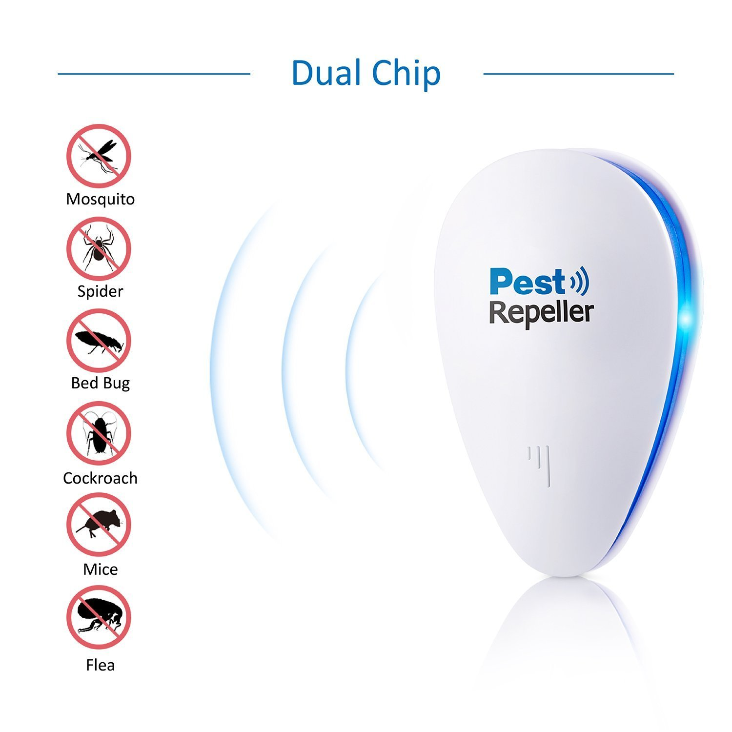 top-rated Ultrasonic Pest Repeller