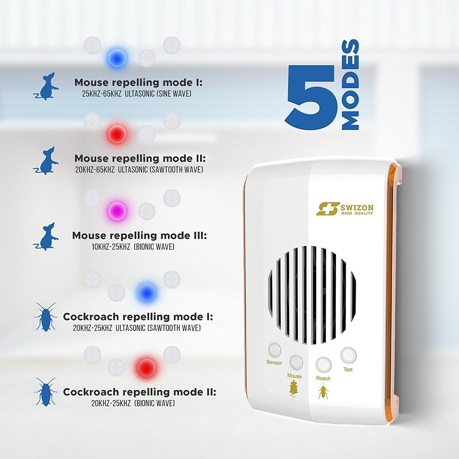 brilliant Ultrasonic Pest Repeller